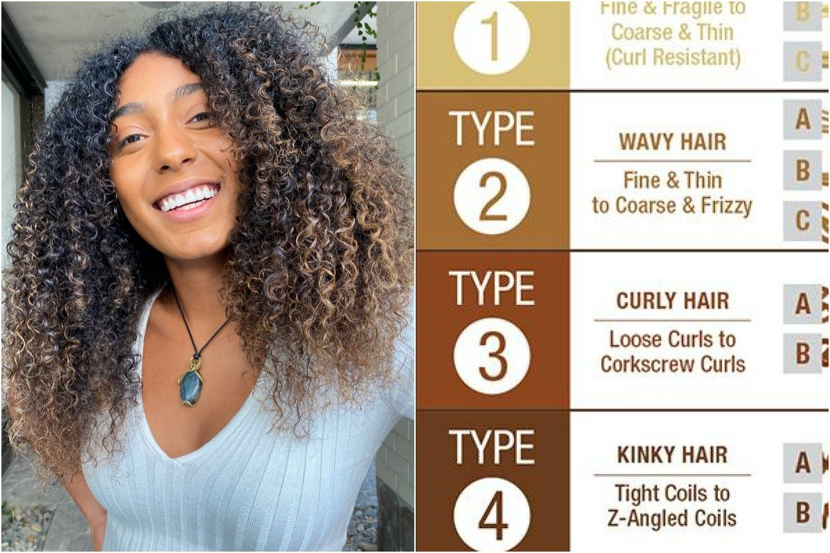 Curly hair products Australia The 9 best products.